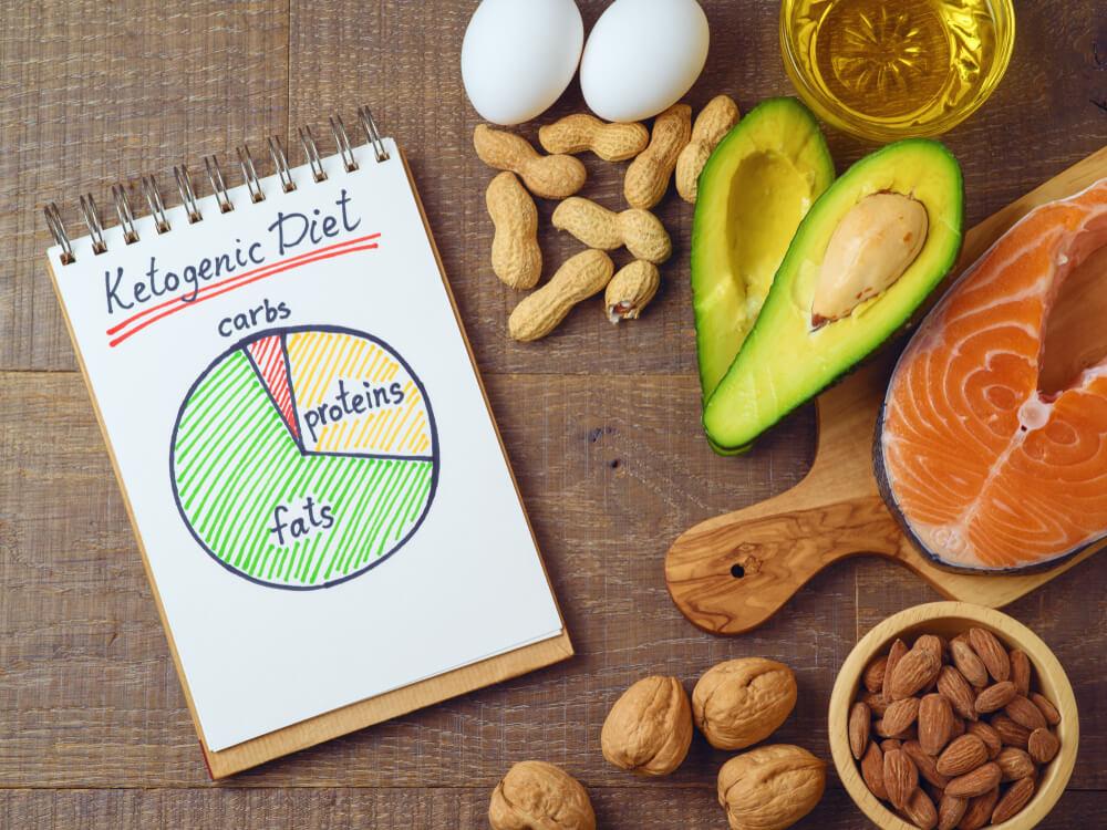 dieta cetogênica cuidados