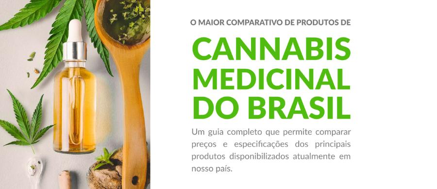Comparativo Produtos Cannabis