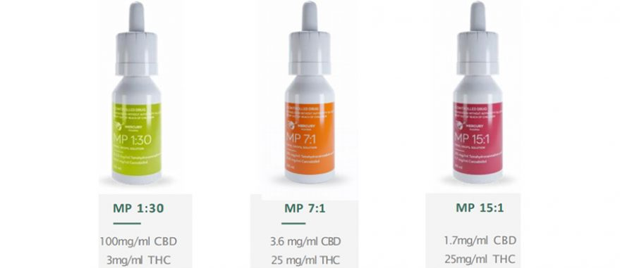 MGC Pharma